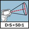 D:S Отношение дальности измерения:точки измерения=50:1