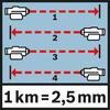 Подвійний нівелювальний елемент Подвійний нівелювальний елемент дозволяє уникати помилок