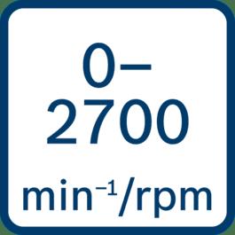 Tomgangsturtall 0–2700 o/min