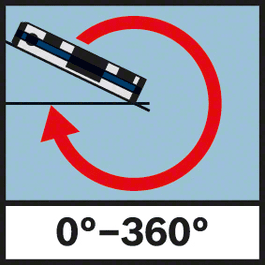 Campo di misura angolo 0°-360° Campo di misura angolare 0°-360°