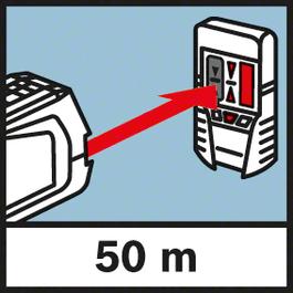 Raio de ação GLL 2-50 + recetor LR2 Raio de ação com recetor 50 m