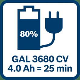 Μπαταρία 4,0 Ah φορτισμένη 80 % μετά 25 λεπτά με GAL 3680 CV