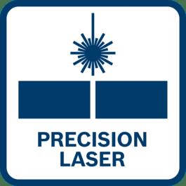 Nem opsætning takket være laserprojektion af skærelinje