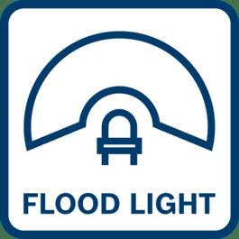 Uniforme verlichting van een groot gebied dankzij zeer krachtige LED's
