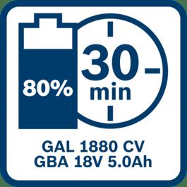 5,0 Ah accu 80% opgeladen na 35 minuten met GAL 1880 CV