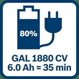 6,0 Ah-Akku zu 80 % geladen nach 35 Minuten mit GAL 1880 CV