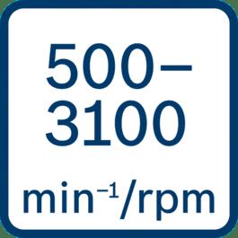 Onbelast toerental 500 - 3100 o.p.m.