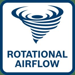 Onafgebroken afzuigen gedurende een langere tijd dankzij roterende luchtstroomtechnologie