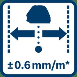 Precisión de puntos de ±0,6mm/m* (*con variaciones en función de las condiciones de uso)