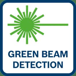 Detectie van groene stralen