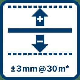 Nivelleringsnøyaktighet ± 3 mm @ 30 m* (* pluss bruksavhengig avvik)