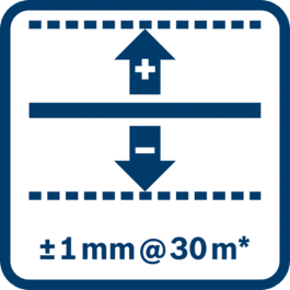 Nivelleernauwkeurigheid ± 1 mm op 30 m* (*plus de gebruiksafhankelijke afwijking)
