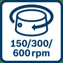 Vitesse de rotation variable : vitesse élevée pour une utilisation avec cellule de réception, faible vitesse pour une meilleure visibilité
