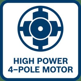 Leistungsstark Mehr Leistung als ein gleich großer 2-poliger Motor