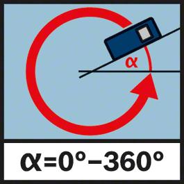 Sensor de inclinação de 360° Sensor de inclinação de 360° integrado