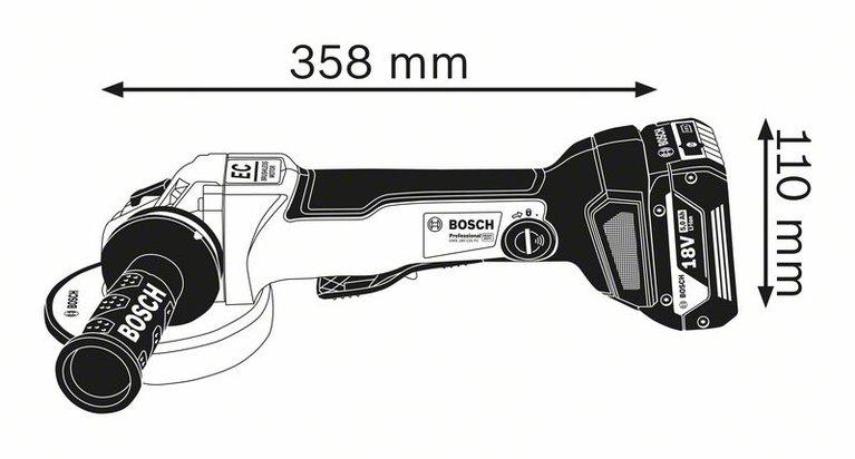GWS 18V-10 PC