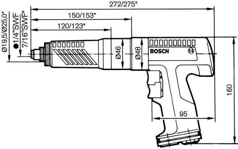 400-watt centre grip screwdriver