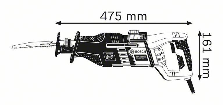GSA 1300 PCE